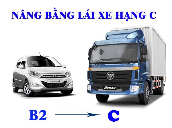 nâng bằng b2 lên c